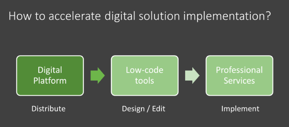 3 keys to success factors to deliver digital solutions