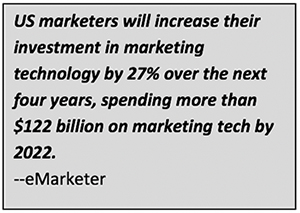 US Marketers quote
