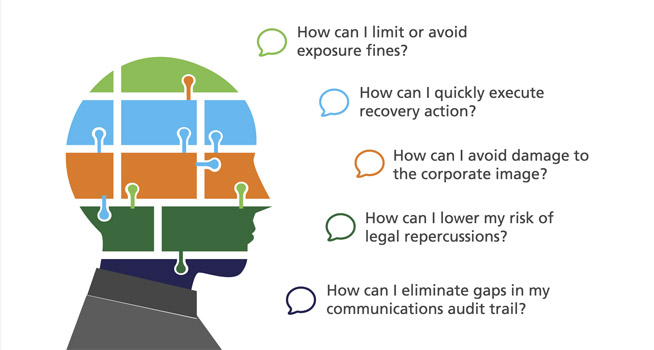 Compliance & Financial Services: Uncovering Key Challenges